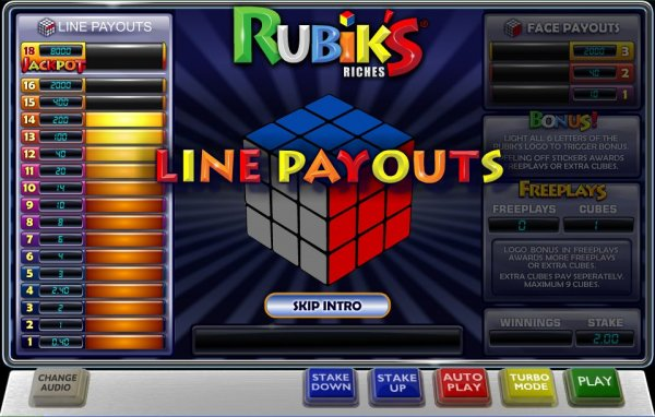 Rubik's Riches Slot - Read the Review and Play for Free