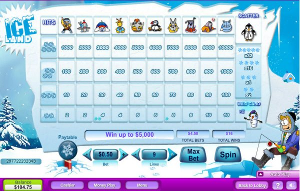 Cafe Paris Slot - Read a Review of this Topgame Casino Game