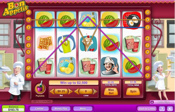 Bon Appetit Slot - Free Online Casino Game by NeoGames