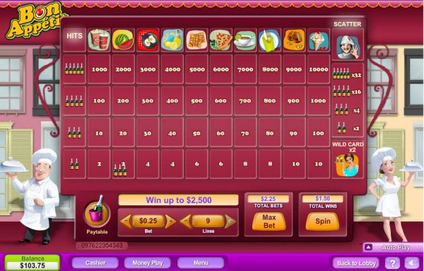 Bon Appetit Slot Machine - Play for Free Instantly Online