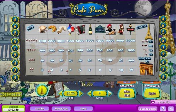 ruleta por dinero real