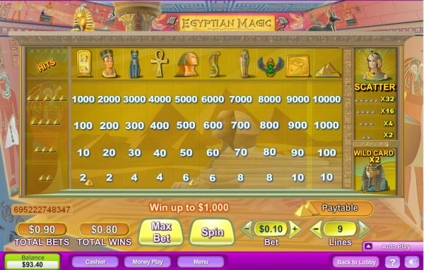 Castle Mania Slots - Review & Free Castle Mania Slot Game
