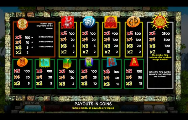 best paying online casino maya symbole
