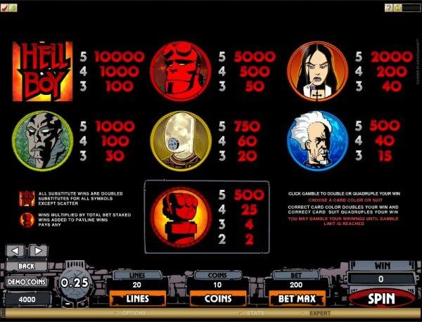 online casino ohne bonus hades symbol