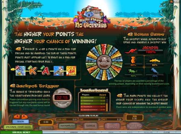 No Worries™ Slot Machine Game to Play Free in Microgamings Online Casinos