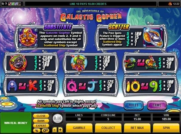 online casino list games t online
