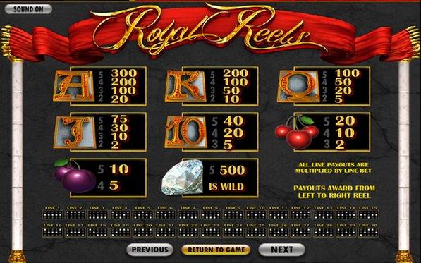 Royal Reels Paytable