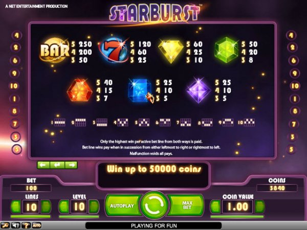 online casino table games starbusrt
