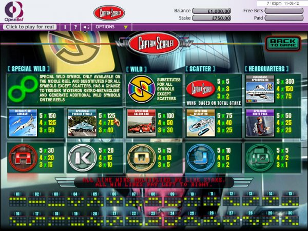 Captain Scarlett Slot™ Slot Machine Game to Play Free in OpenBets Online Casinos
