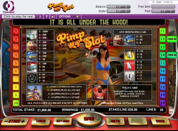 Pimp My Slot™ Slot Machine Game to Play Free in OpenBets Online Casinos