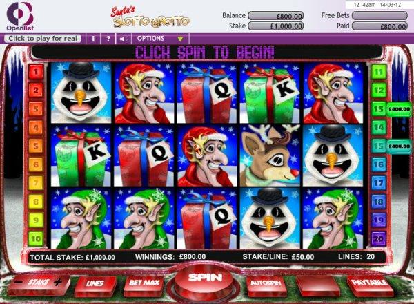 online gaming revenue in india