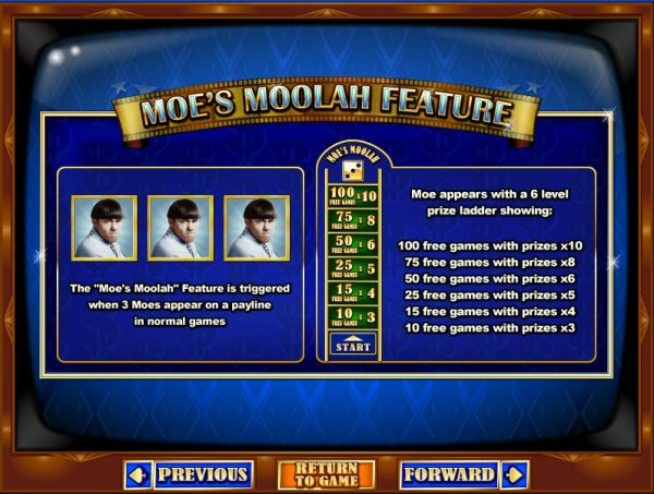 Moe's Moolah