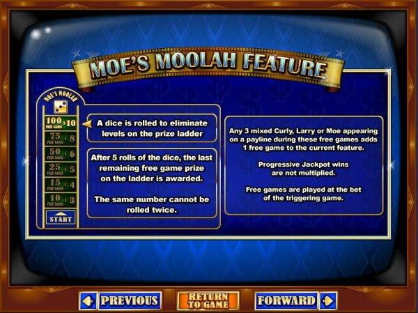 Moe's Moolah Details