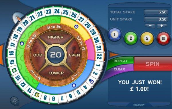 online casino winner wheel book