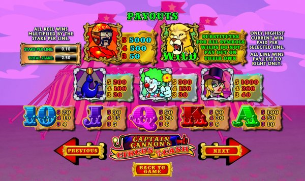 Captain Cannons Circus of Cash Slot Machine Online ᐈ Ash Gaming™ Casino Slots