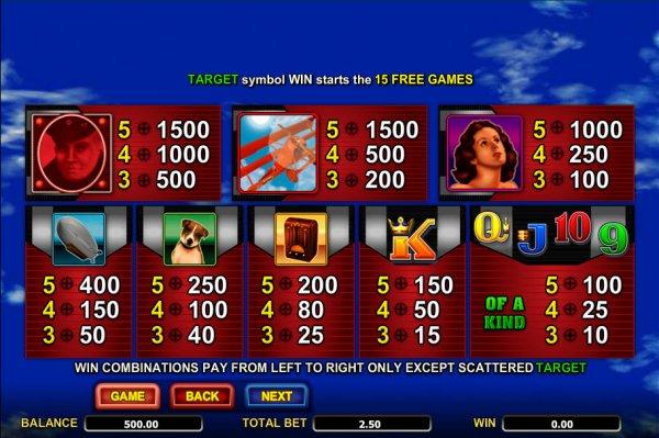 Bunny's Rabbits slots fra Aristocrat - spil gratis casino