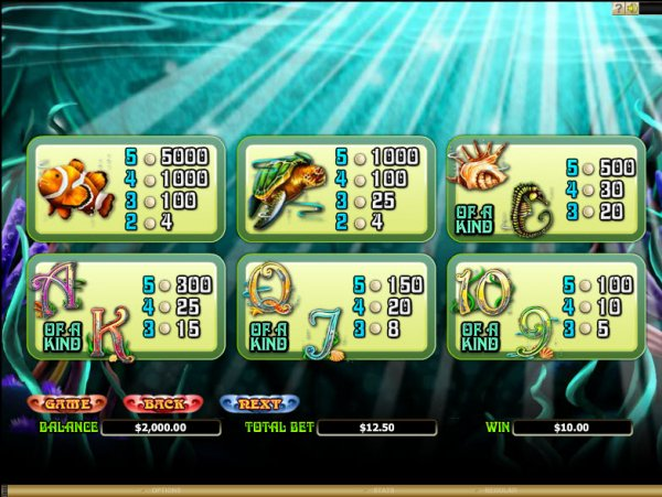 which online casino pays the best mermaid spiele