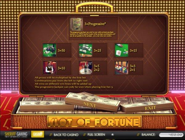 zarobotok-s-pomoshyu-igri-v-kazino