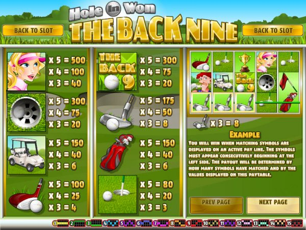 Hole In Won The Back Nine Slot Machine - Read the Review Now