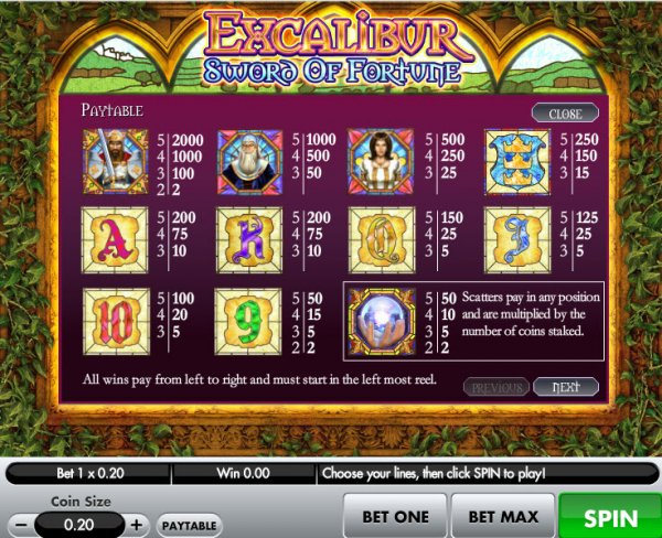 Excalibur Sword of Fortune Slot - Try Playing Online Now