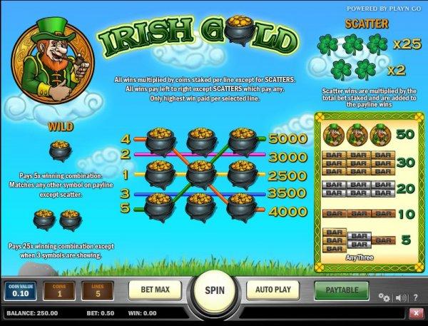 Spiele Irish Gold - Video Slots Online