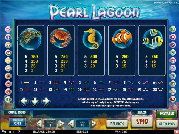 which online casino pays the best pearl spiel