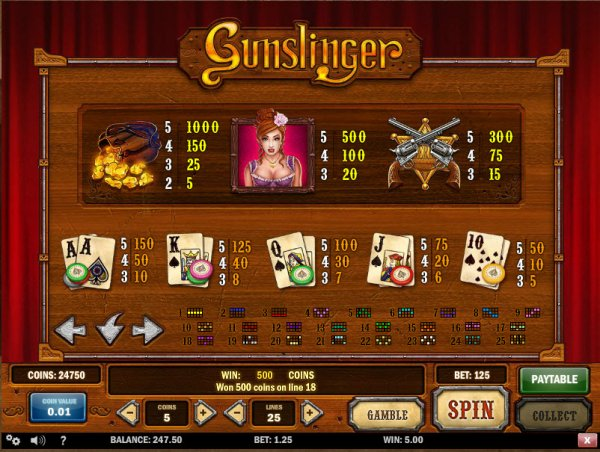 start online casino slots n games