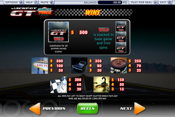 Jackpot GT Race to Vegas Slot - Review and Free Online Game