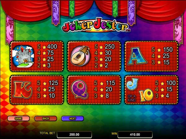 online casino games reviews joker online