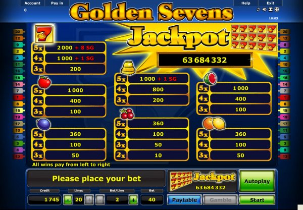 Autoplay Slot Feature – Online Slots with Auto Play
