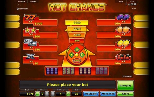 online casino list silzzing hot