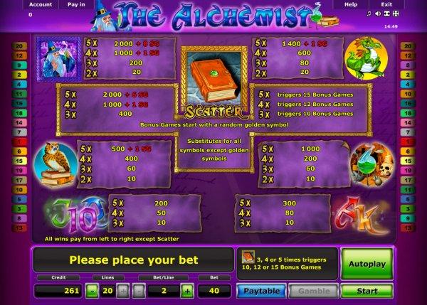 golden online casino pley tube