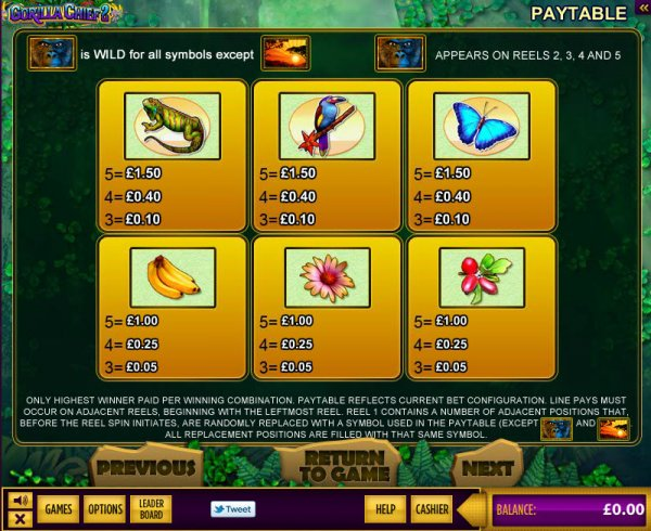 Gorilla Chief 2 Free Slots - Play WMS Slot Machines Online