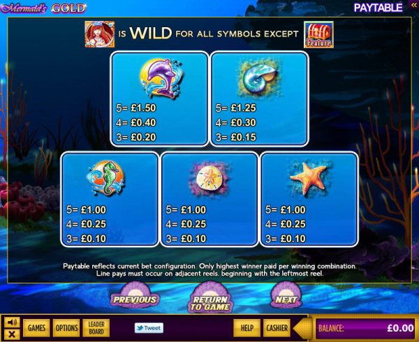 online casino table games mermaid spiele