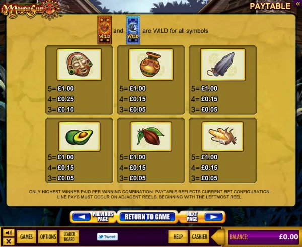online casino table games maya symbole