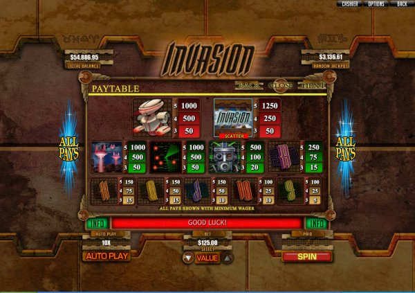 Alaxe in Zombieland Slots - Play this Video Slot Online
