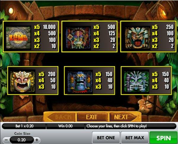 gratis casino slots