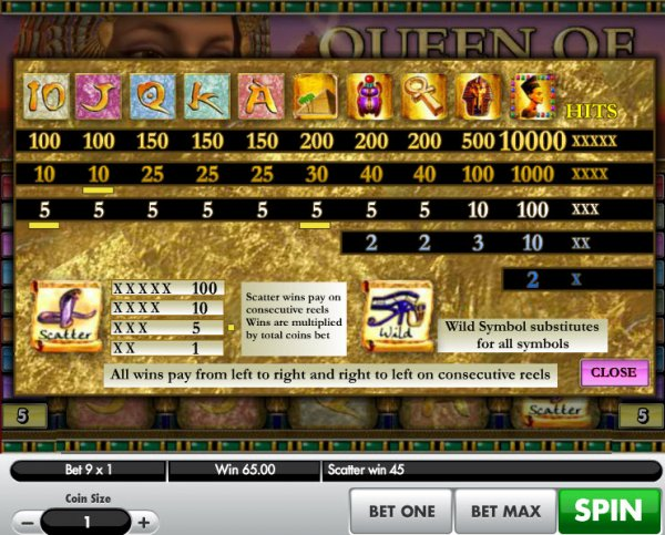 play free casino games online for free the symbol of ra