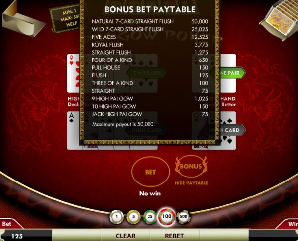 Bonus poker pay table