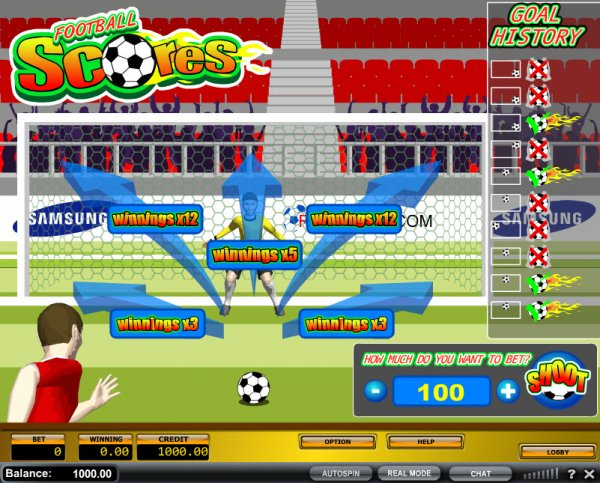 football score - photo #33
