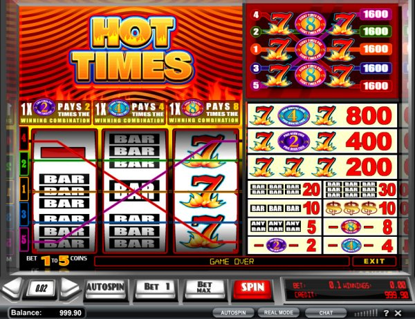 casino online games slizling hot