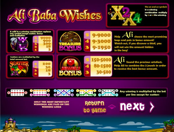 Ali Baba Online Slot Review - Try Interactive Features Free