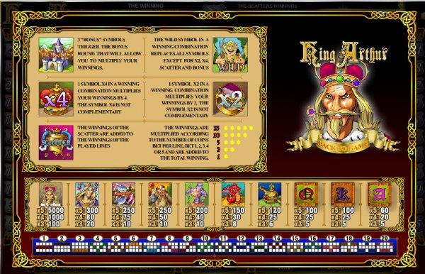 online casino list king com spielen
