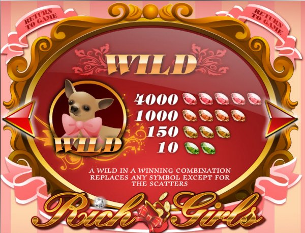 Rich Girls Slot - Review & Play this Online Casino Game