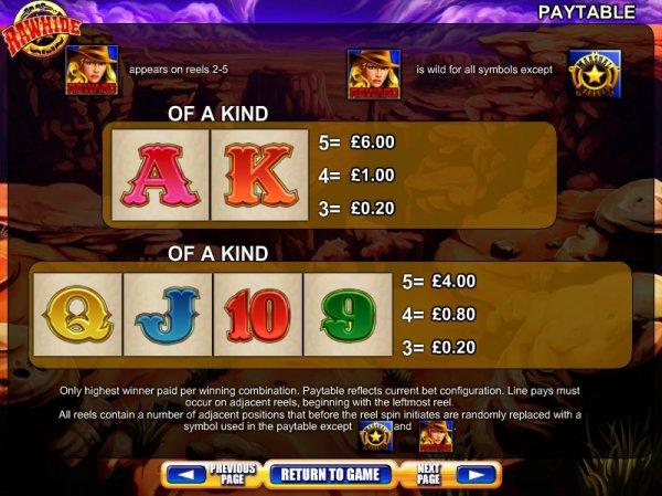 online casino list beliebteste online spiele