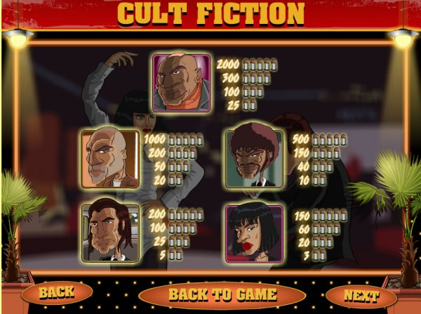 Cult Fiction Slot Machine - Play Free Casino Slot Games