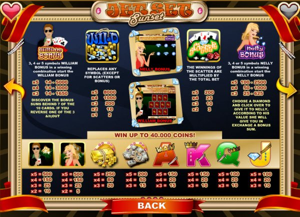 Jet Set Dreams Slots - Play this Game for Free Online