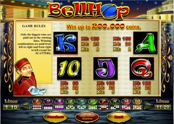 Bell Hop Slots Review & Free Instant Play Casino Game