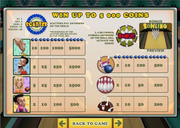 jackpot wheel no deposit bonus