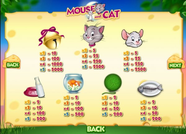 Mouse and Cat Slots - Play Online for Free Instantly